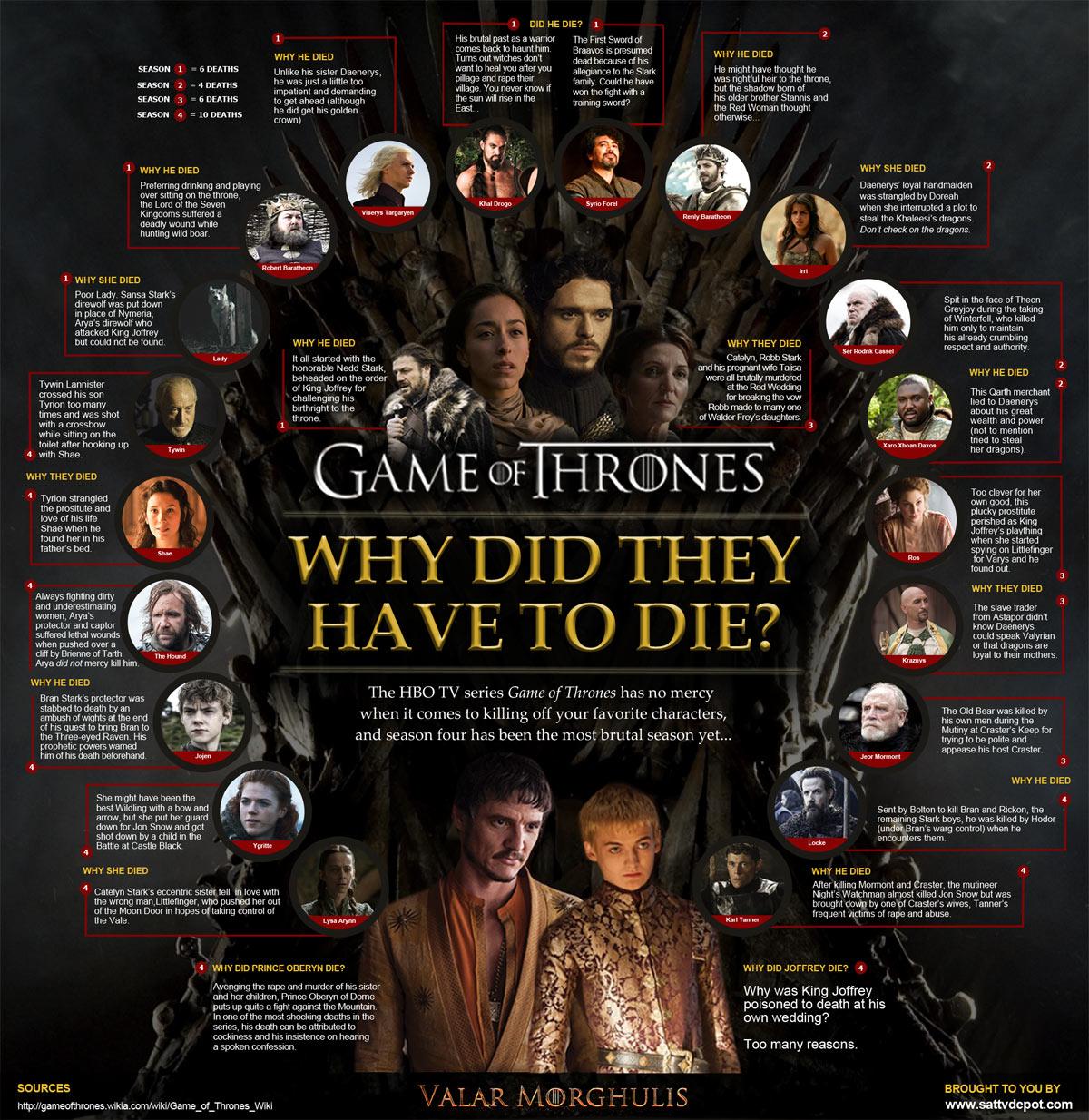 game of thrones infografik tode