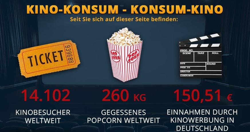 kinokonsum infografik