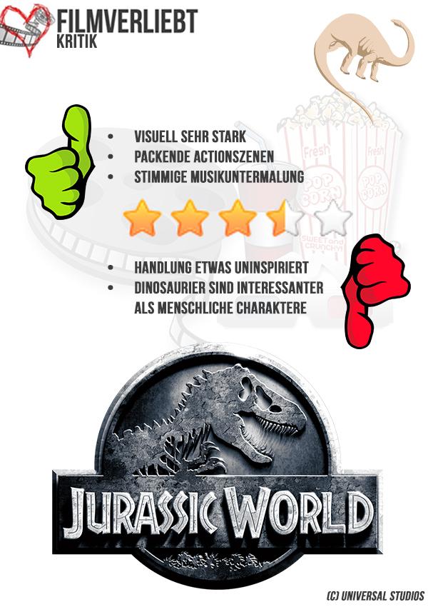 Fazit Jurassic World (c) Universal Studios