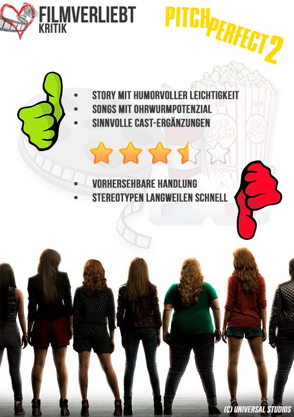 Zusammenfassung Pitch Perfect 2 (c) Universal Studios